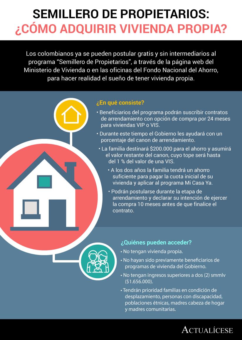 [Infografía] Semillero de Propietarios: ¿cómo adquirir vivienda propia?