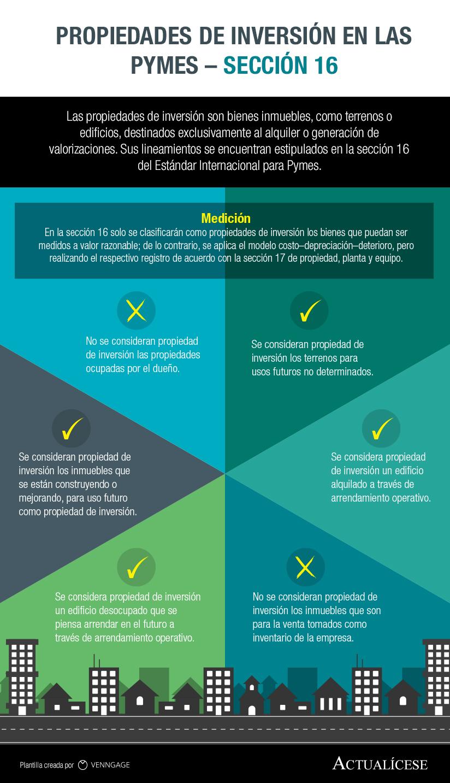 [Infografía]Propiedades de inversión en las Pymes – Sección 16