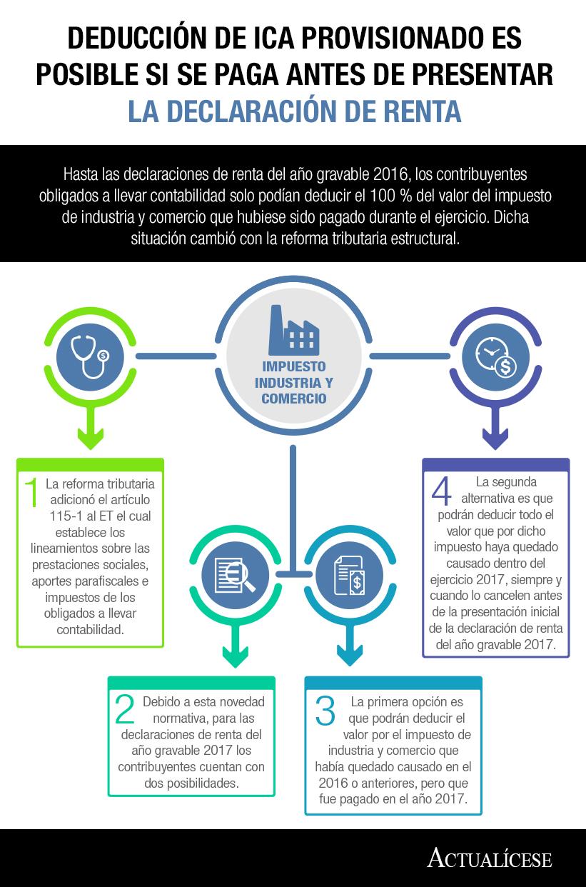 [Infografía] Deducción de ICA provisionado es posible si se paga antes de presentar la declaración de renta