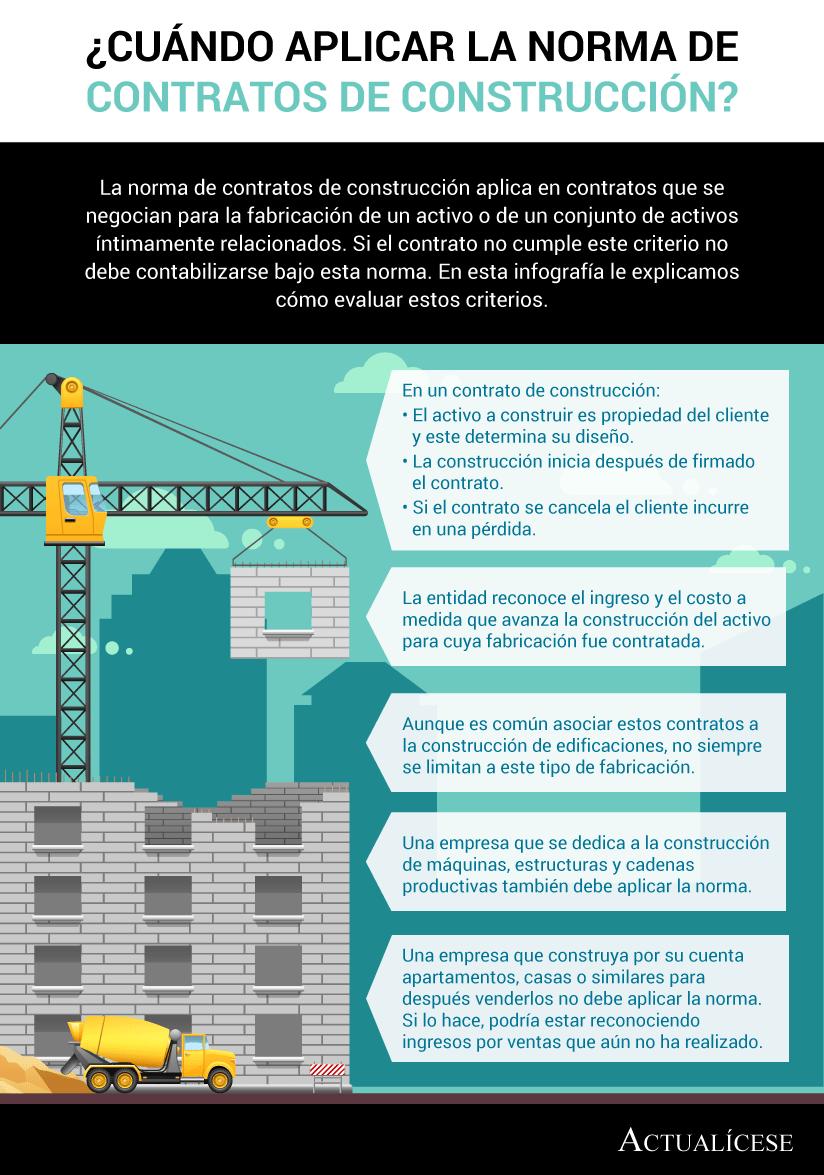 [Infografía] ¿Cuándo aplicar la norma de contratos de construcción?