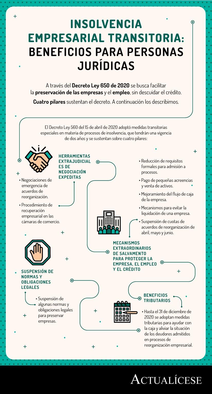 Insolvencia empresarial: medidas adoptadas por el Gobierno en la contingencia por el COVID-19
