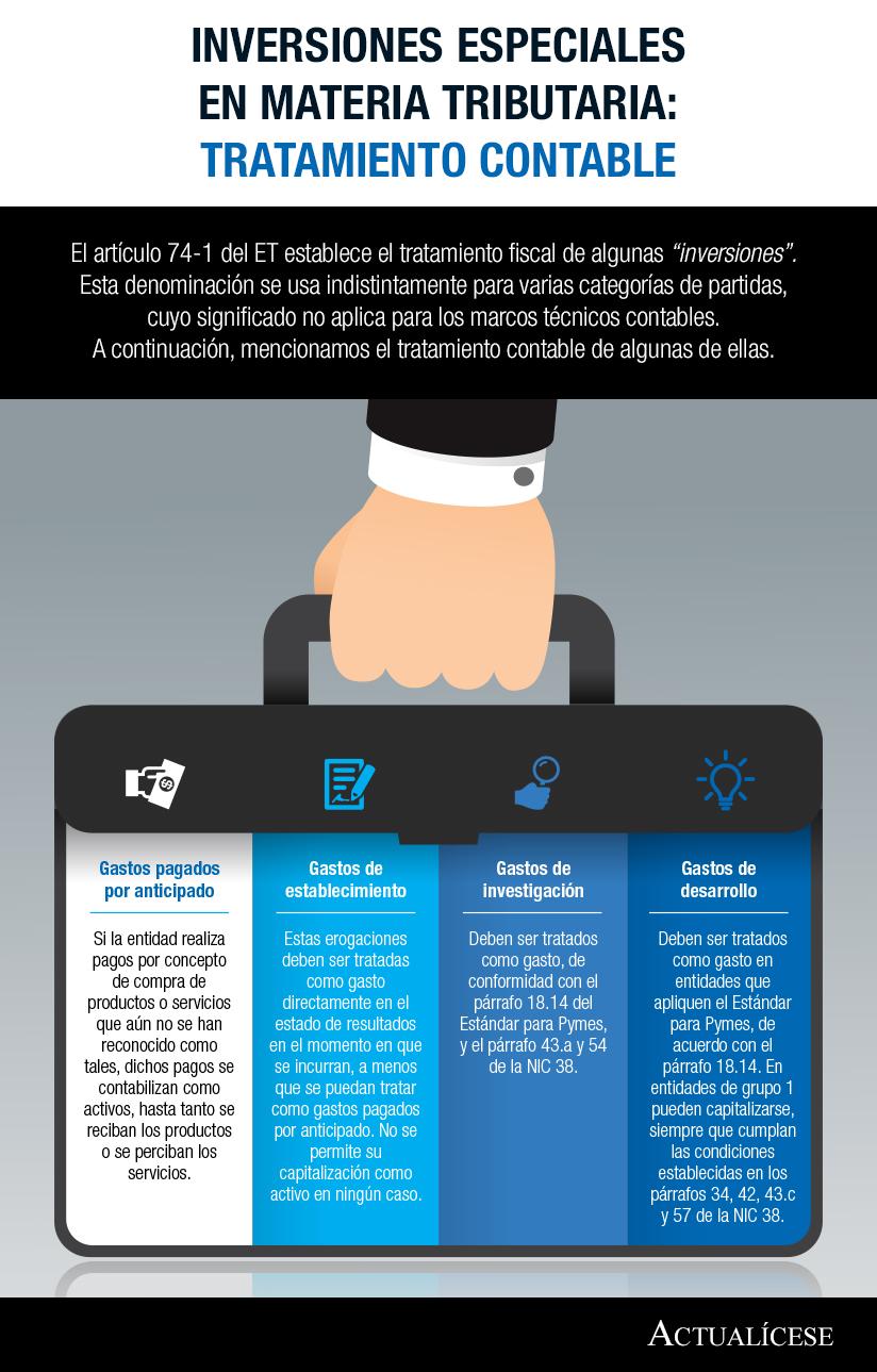 [Infografía] Inversiones especiales en materia tributaria: tratamiento contable