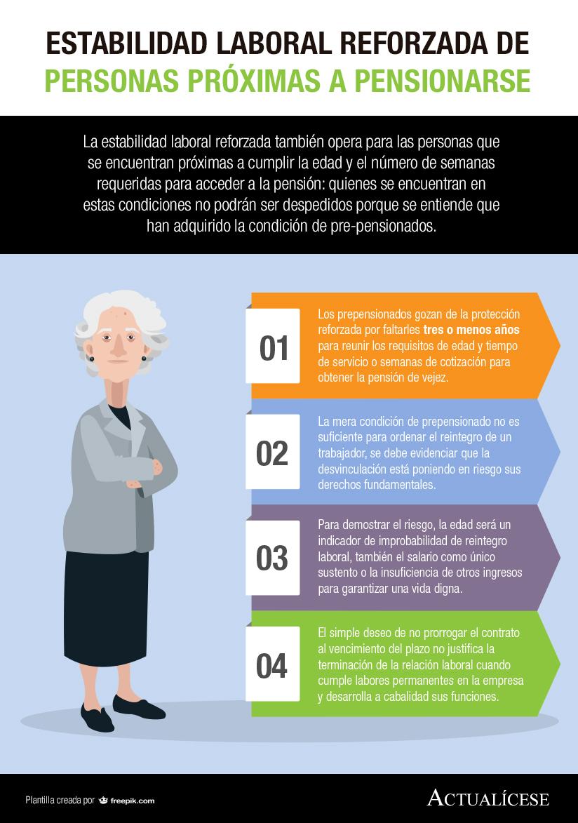 [Infografía] Estabilidad laboral reforzada de personas próximas a pensionarse