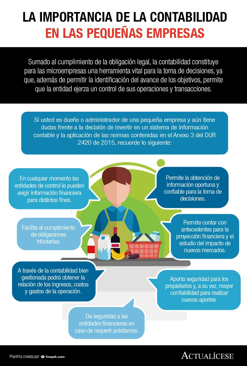 [Infografía] La importancia de la contabilidad en las pequeñas empresas