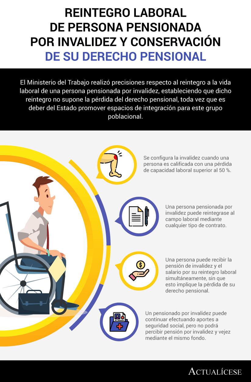 [Infografía] Reintegro laboral de persona pensionada por invalidez y conservación de su derecho pensional