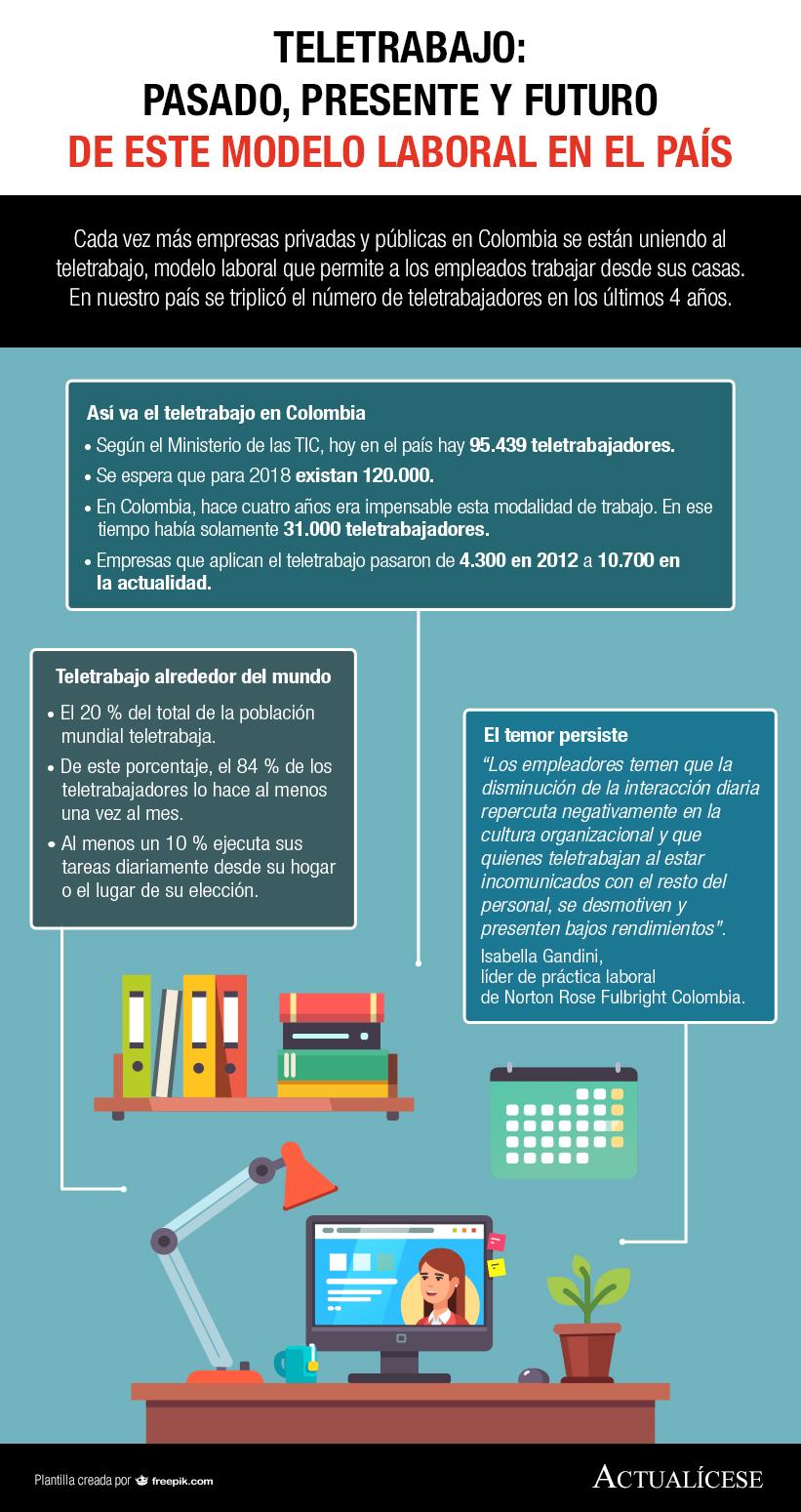 Modelo contrato empleada hogar 2015 colombia cifras del for Modelo contrato empleada de hogar 2016
