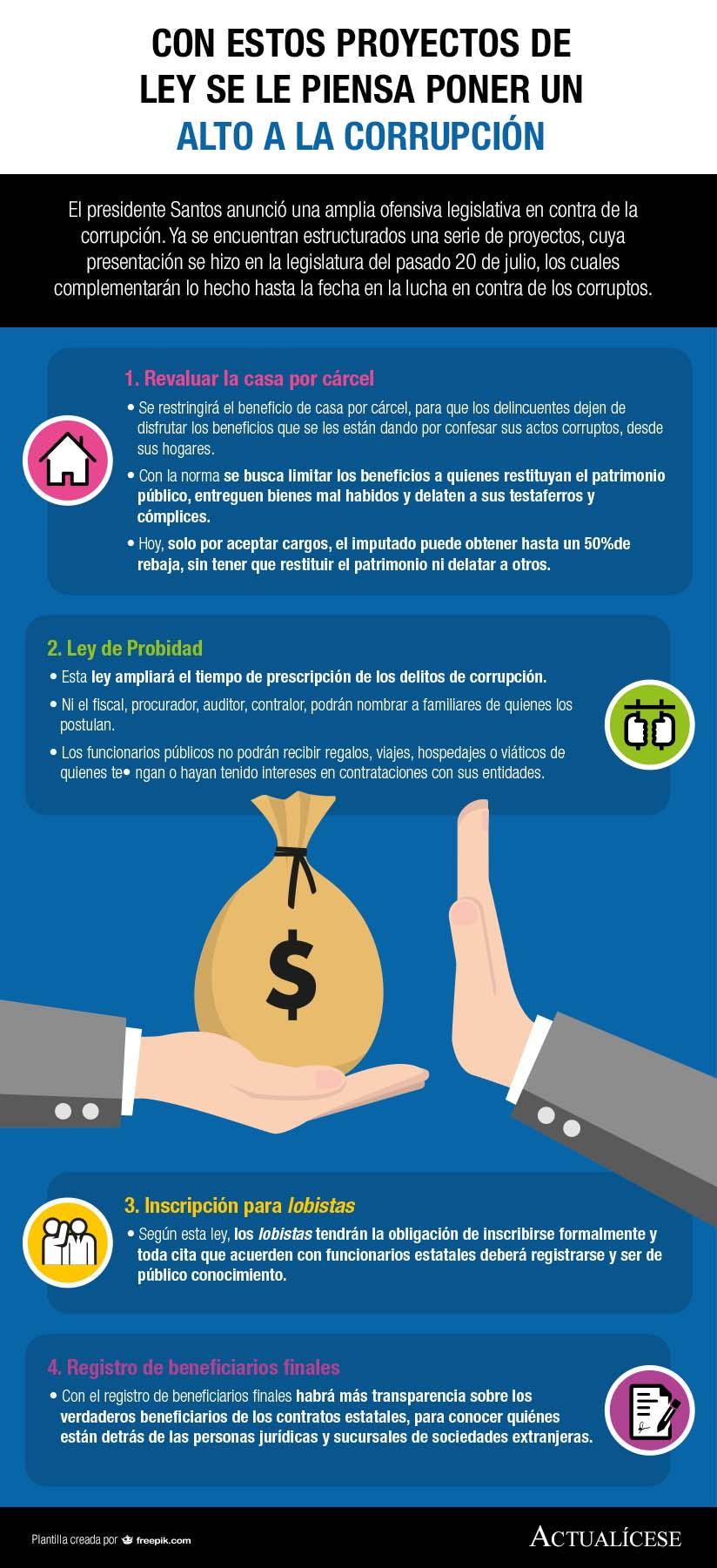 [Infografía] Proyectos de ley pensados para poner un alto a la corrupción