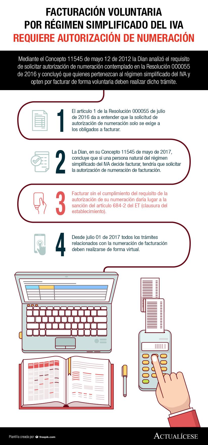 [Infografía] Facturación voluntaria por régimen simplificado del IVA requiere autorización de numeración