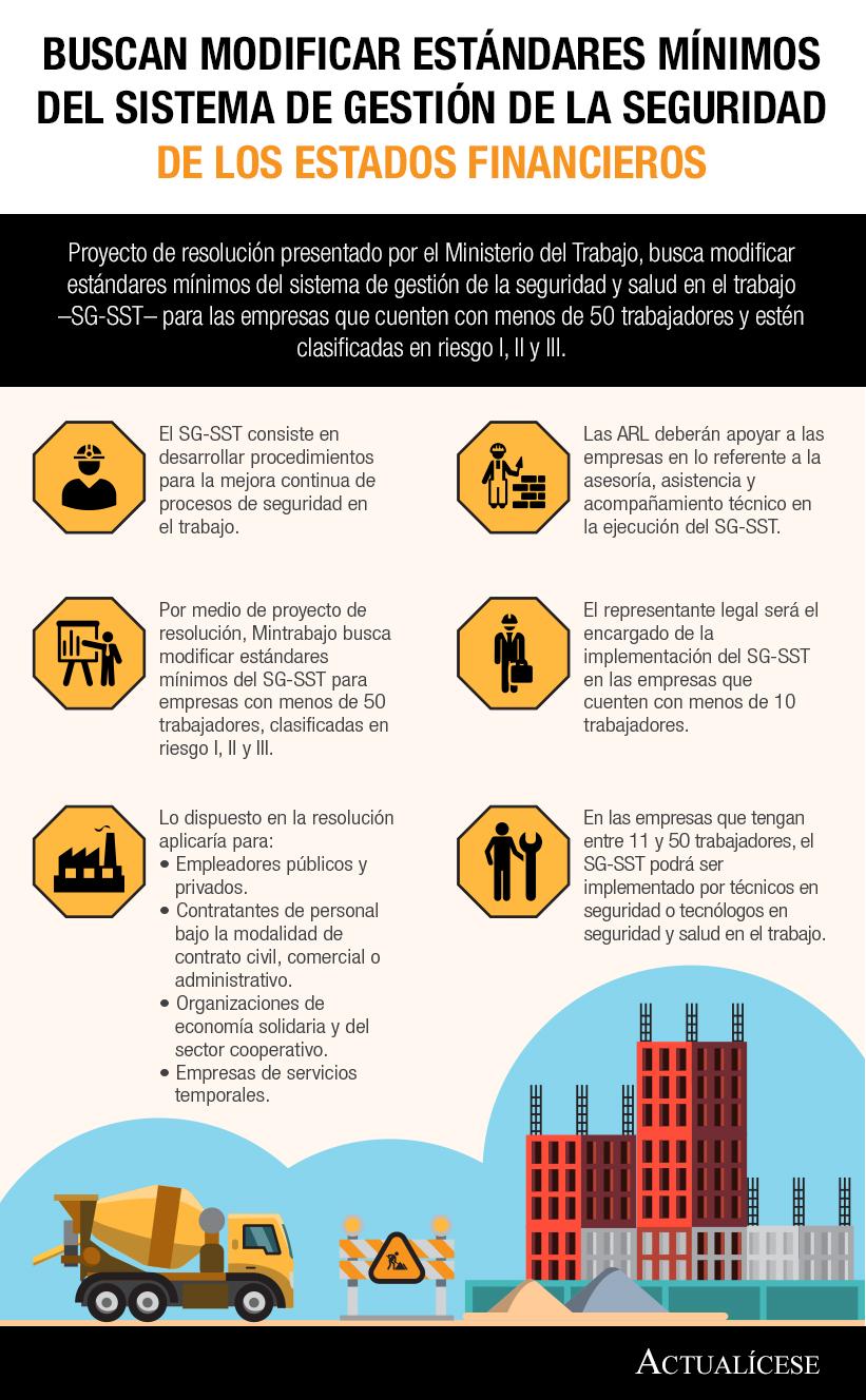 [Infografía] Buscan modificar estándares mínimos del sistema de gestión de la seguridad y salud en el trabajo