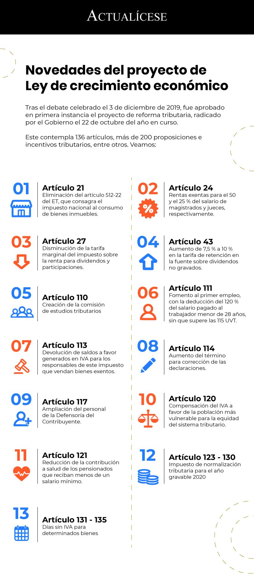 [Infografía] Novedades del proyecto de Ley de crecimiento económico