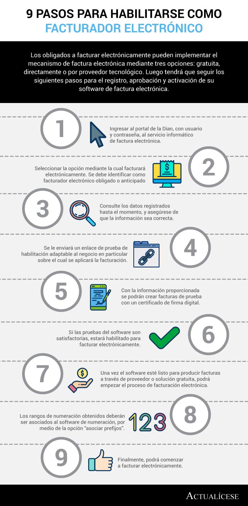 [Infografía] 9 pasos para habilitarse como facturador electrónico