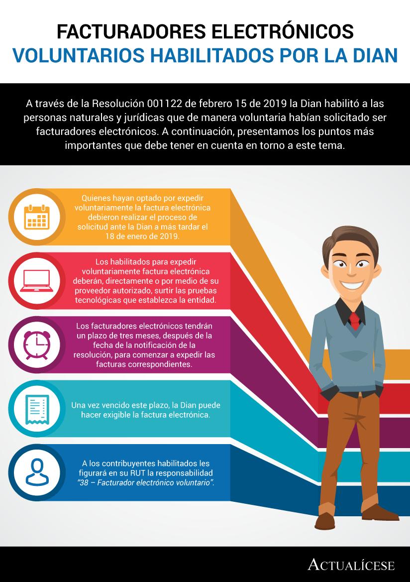 [Infografía] Facturadores electrónicos voluntarios habilitados por la Dian
