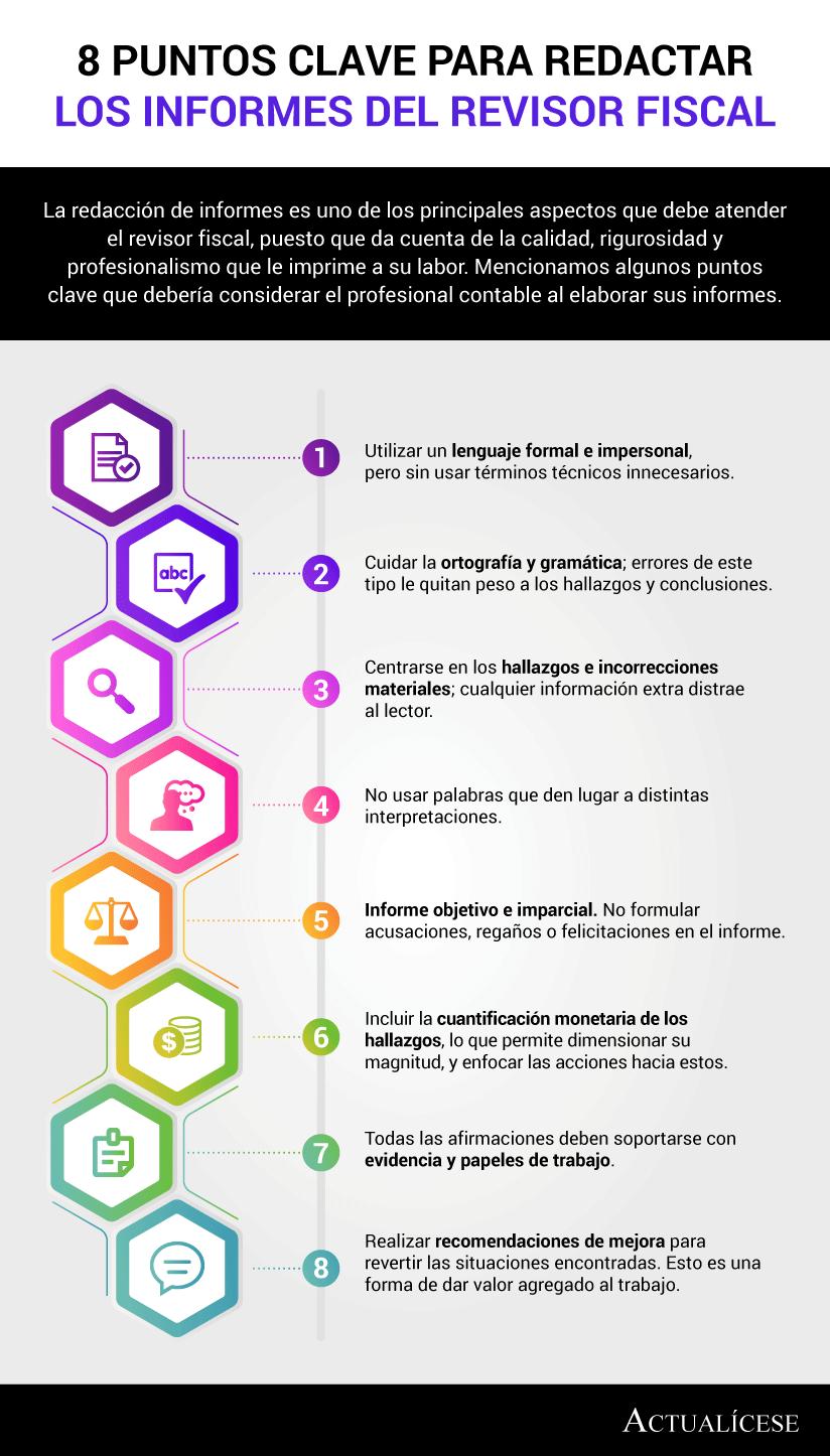 [Infografía] 8 puntos clave para redactar los informes del revisor fiscal