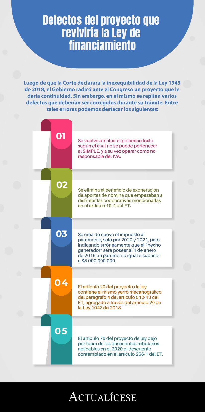 [Infografía] Defectos del proyecto que reviviría la Ley de financiamiento