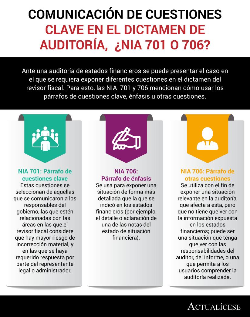 [Infografía] Comunicación de cuestiones clave en el dictamen de auditoría, ¿NIA 701 O 706?