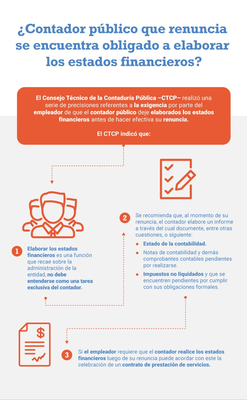 [Infografía] ¿Contador público que renuncia se encuentra obligado a elaborar los estados financieros?