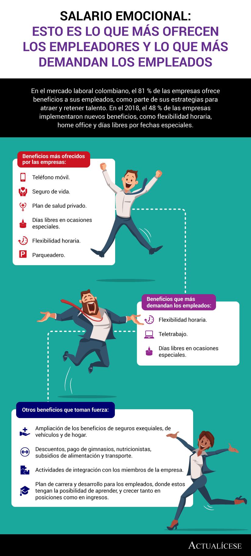 [Infografía] Salario emocional: esto es lo que más ofrecen los empleadores y lo que más demandan los empleados