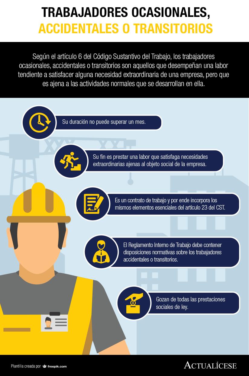 [Infografía] Trabajadores ocasionales, accidentales o transitorios