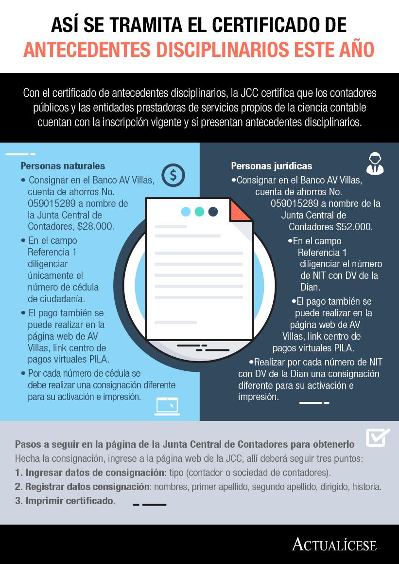 [Infografía] Así se tramita el certificado de antecedentes disciplinarios este año