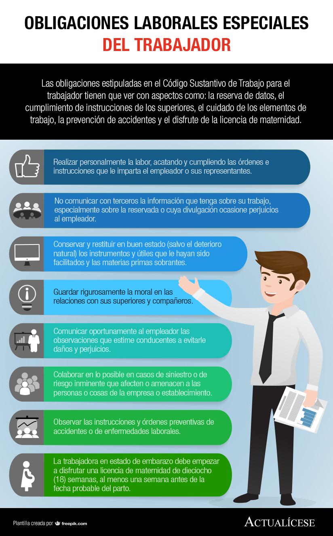 [Infografía] Obligaciones laborales especiales del trabajador