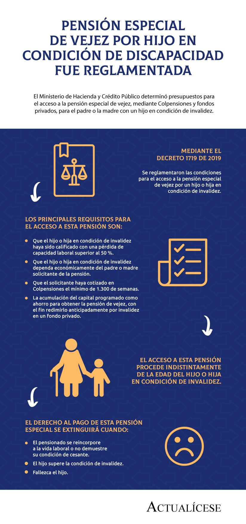 [Infografía] Pensión especial de vejez por hijo en condición de discapacidad fue reglamentada