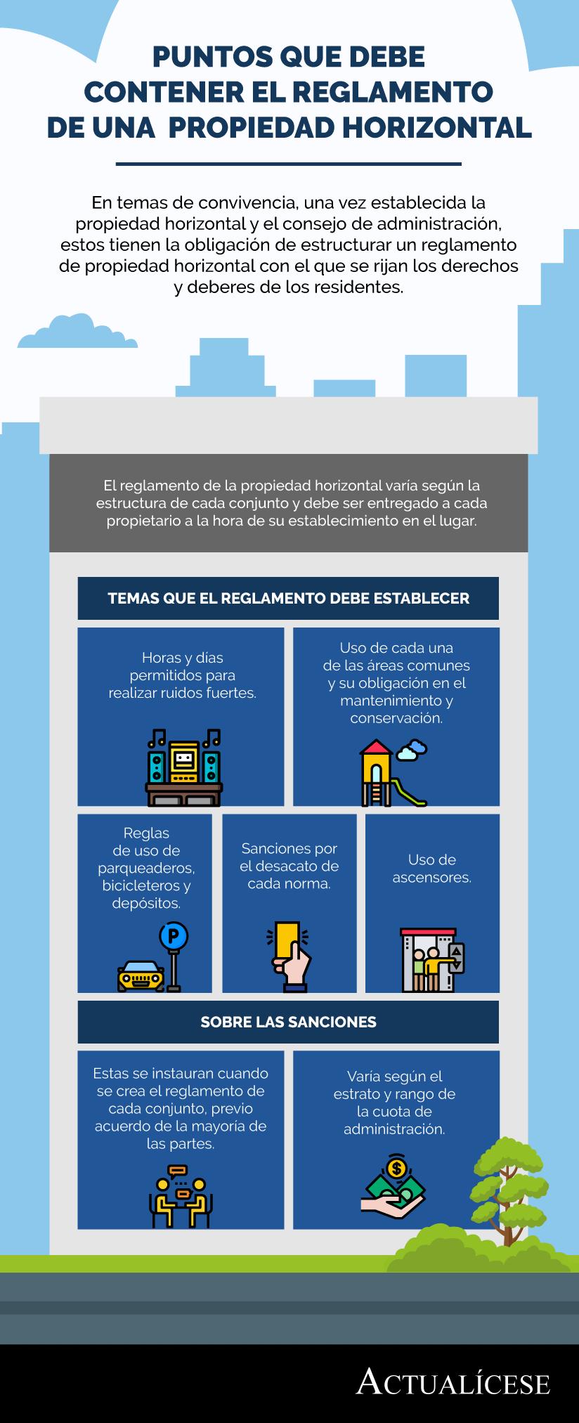 [Infografía] Puntos que debe contener el reglamento de una propiedad horizontal