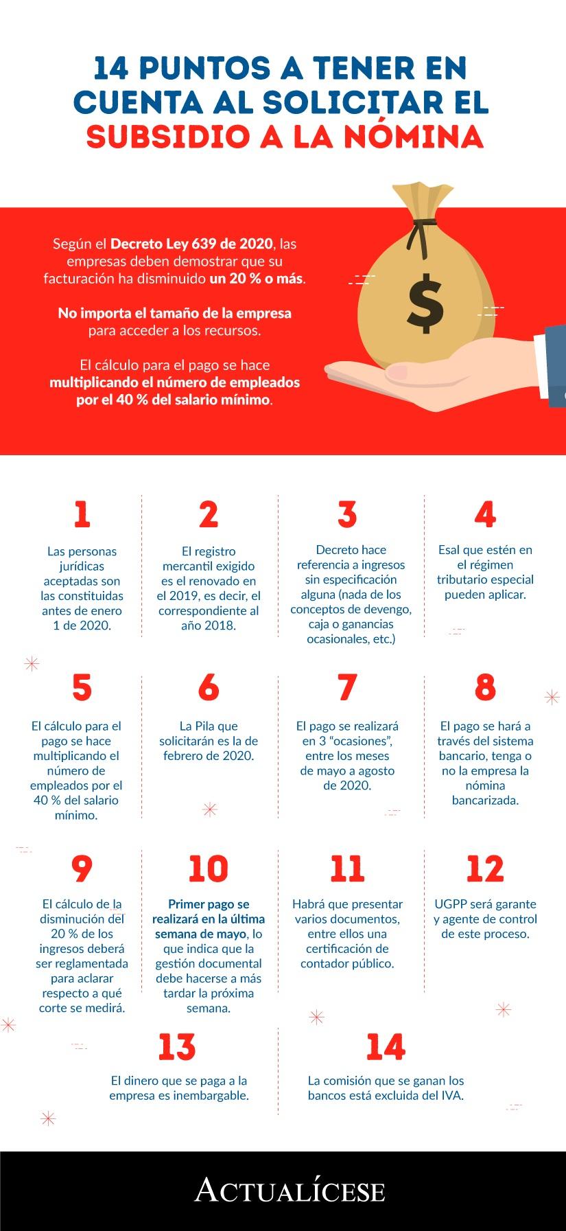 [Infografía] 14 puntos a tener en cuenta al solicitar el subsidio a la nómina