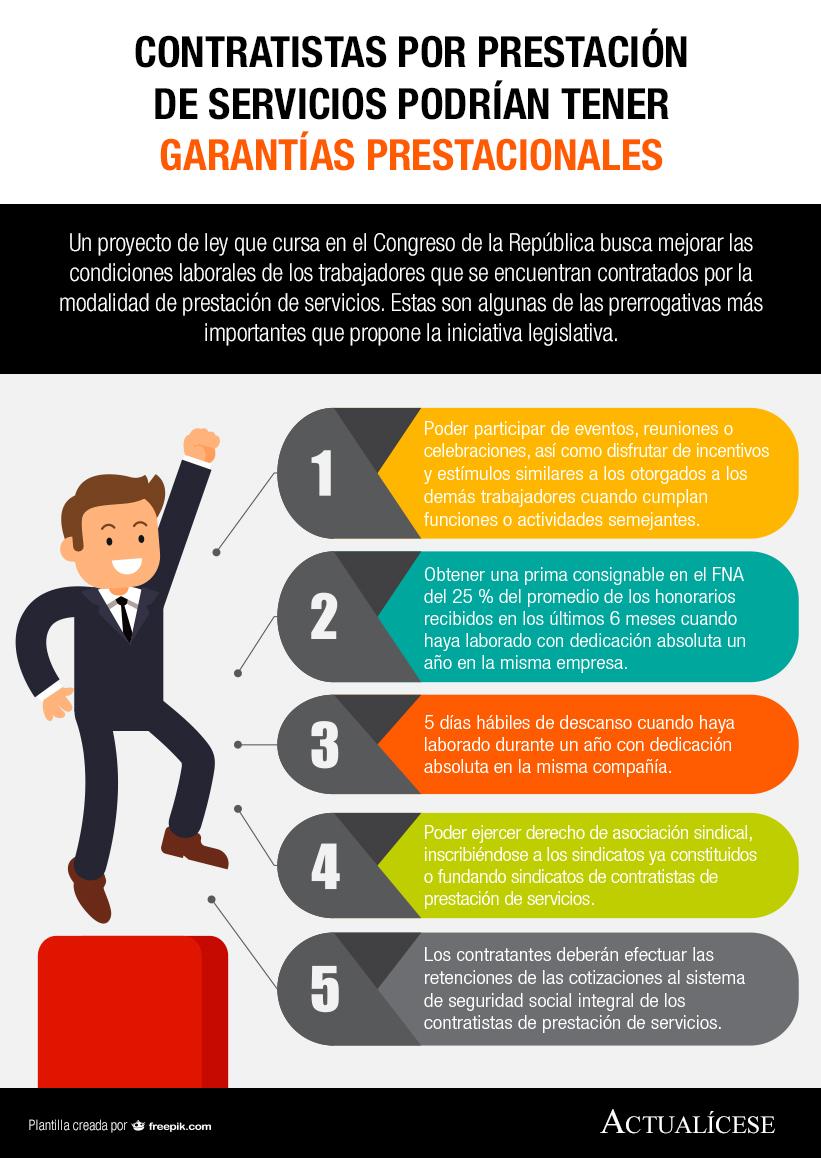 [Infografía] Contratistas por prestación de servicios podrían tener garantías prestacionales