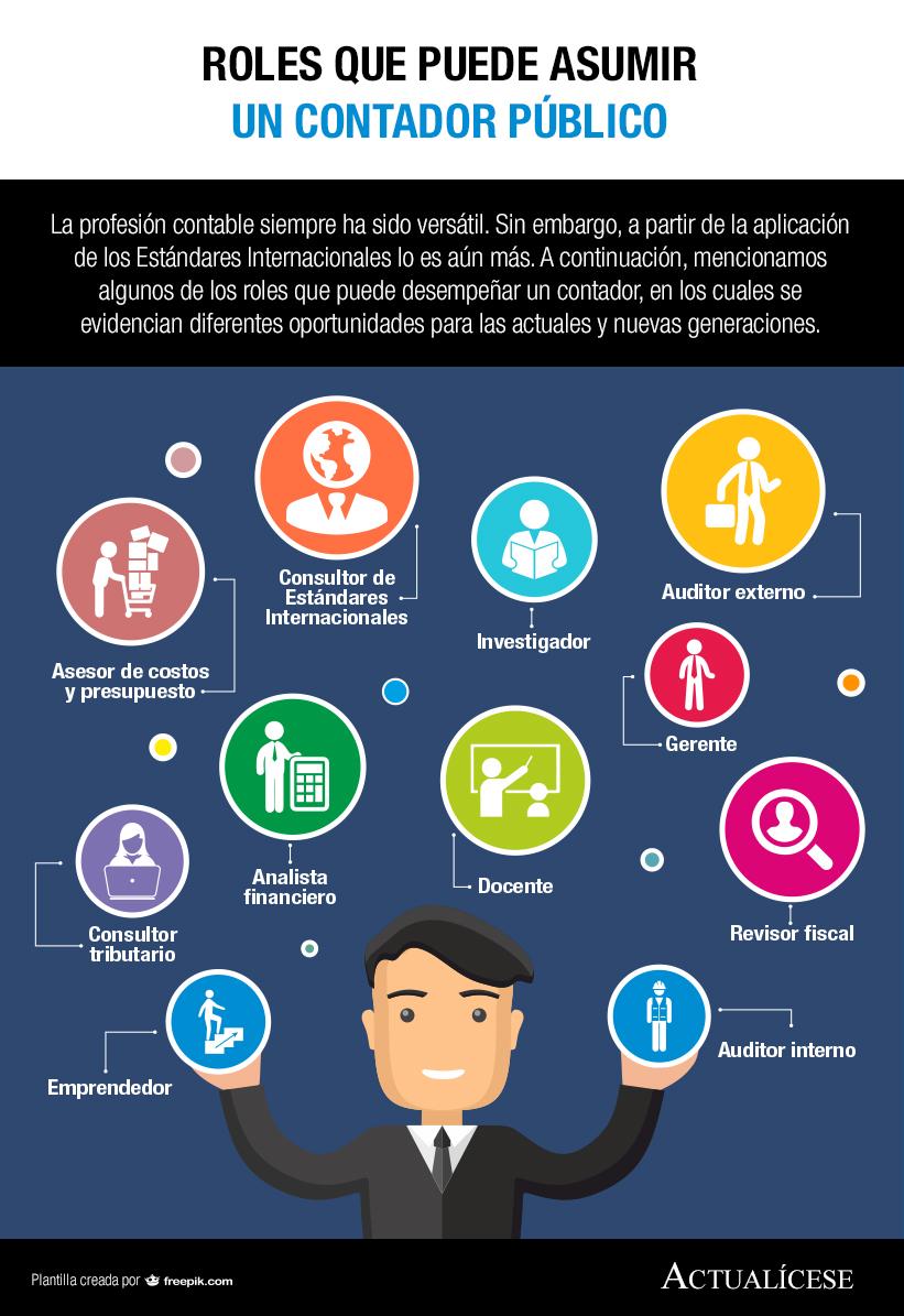 [Infografía] Roles que puede asumir un contador público