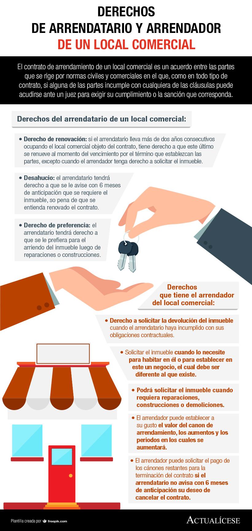 [Infografía] Derechos de arrendatario y arrendador de un local comercial
