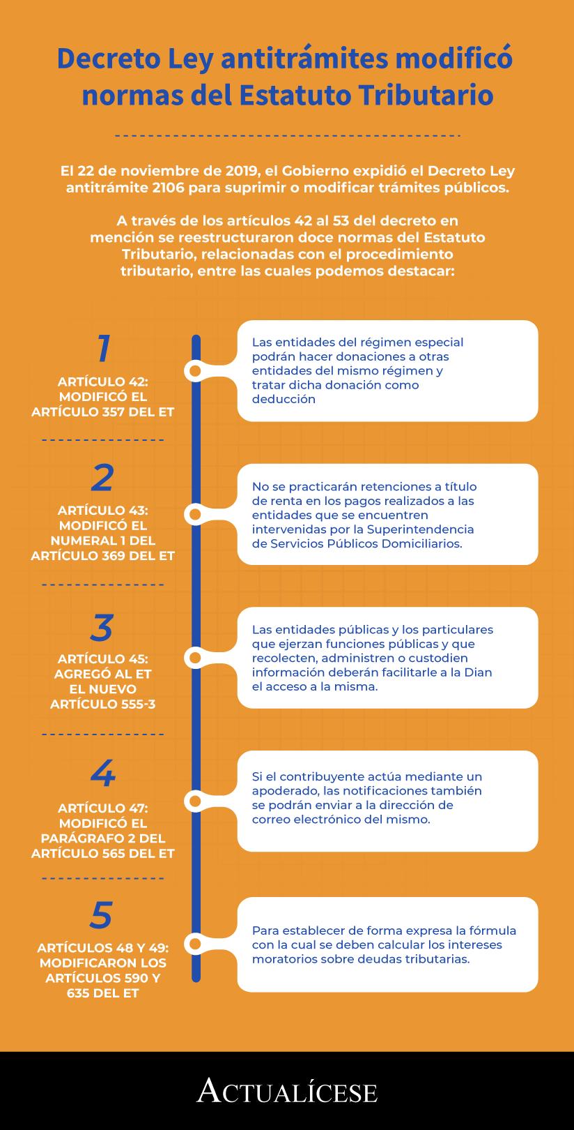 [Infografía] Decreto Ley antitrámites modificó normas del Estatuto Tributario