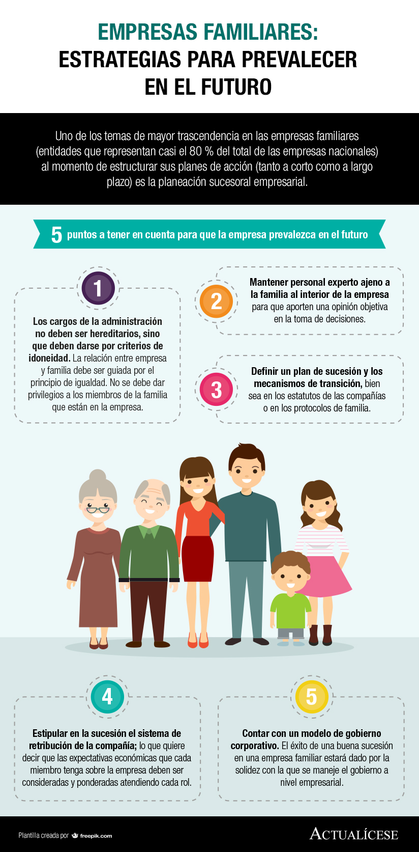 [Infografía] Empresas familiares: estrategias para prevalecer en el futuro