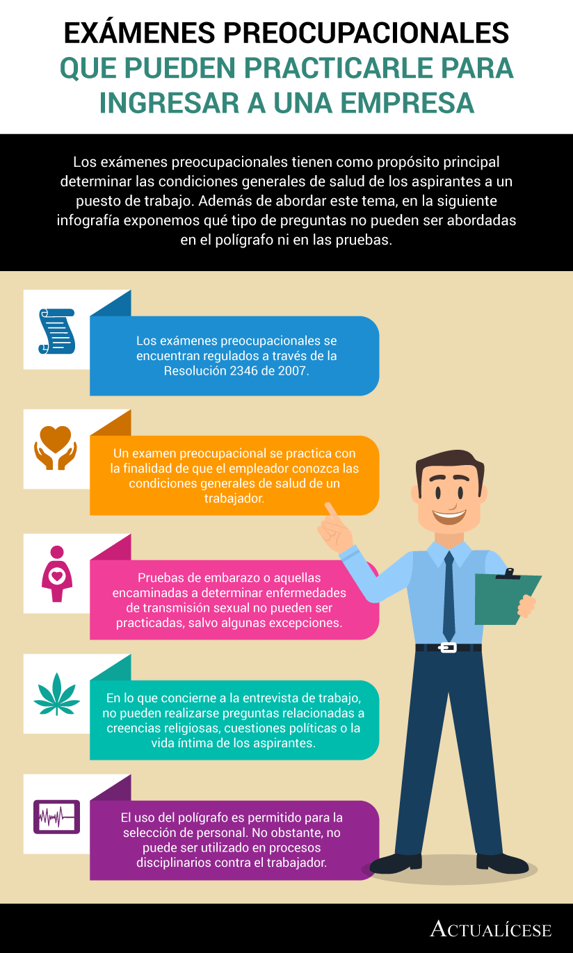 [Infografía] Exámenes preocupacionales que pueden practicarle para ingresar a una empresa