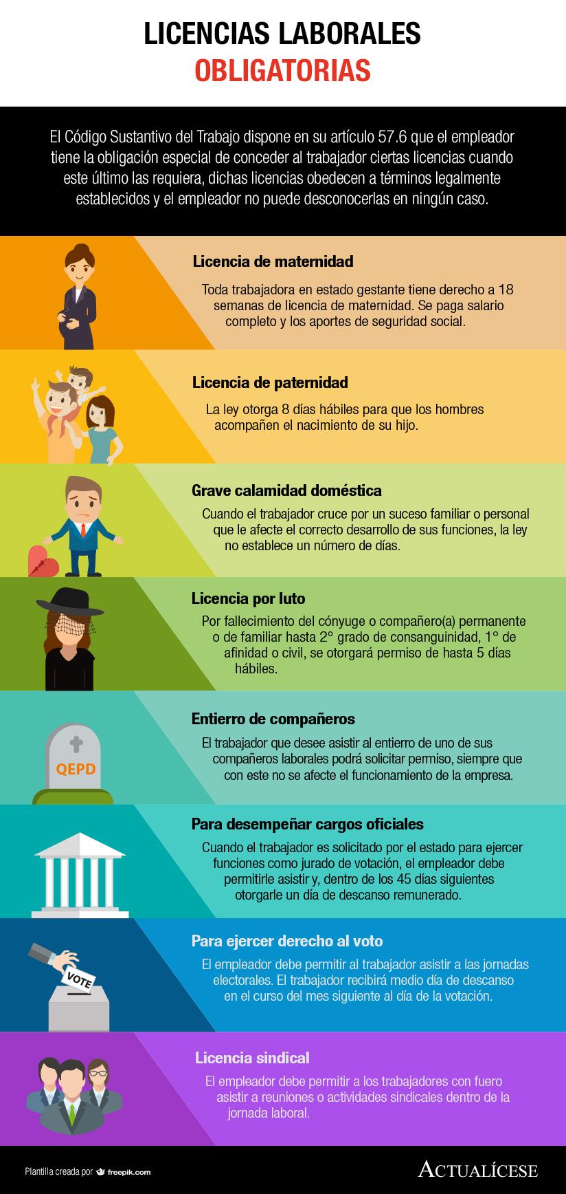 [Infografía] Licencias laborales obligatorias