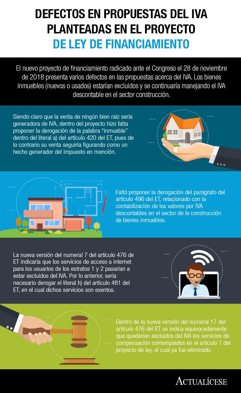 [Infografía] Defectos en propuestas del IVA planteadas en el proyecto de ley de financiamiento