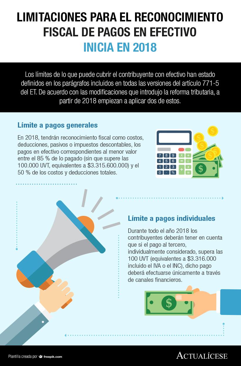 Limitaciones a pagos en efectivo inicia en 2018