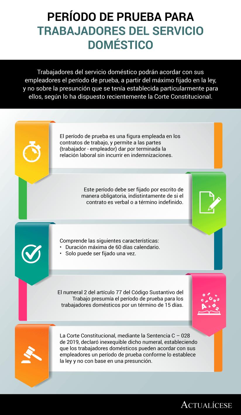 [Infografía] Período de prueba para trabajadores del servicio doméstico