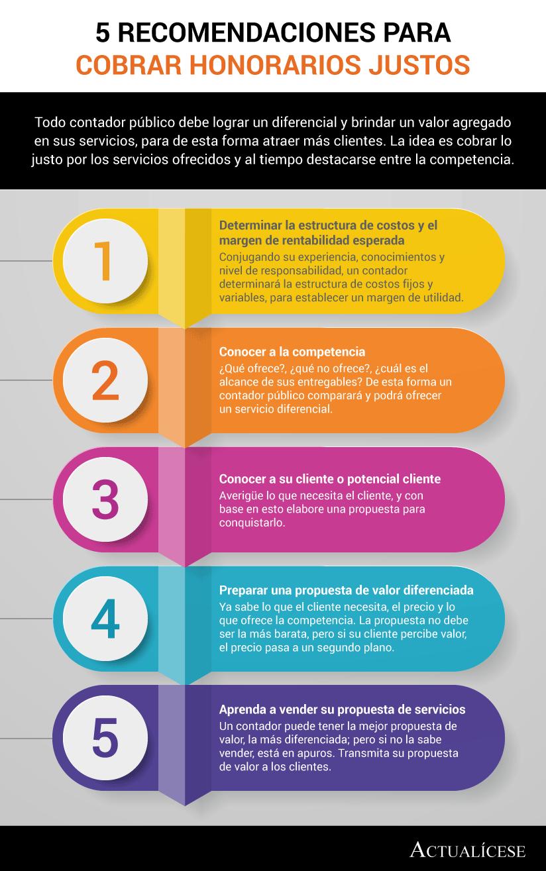 [Infografía] 5 recomendaciones para cobrar honorarios justos