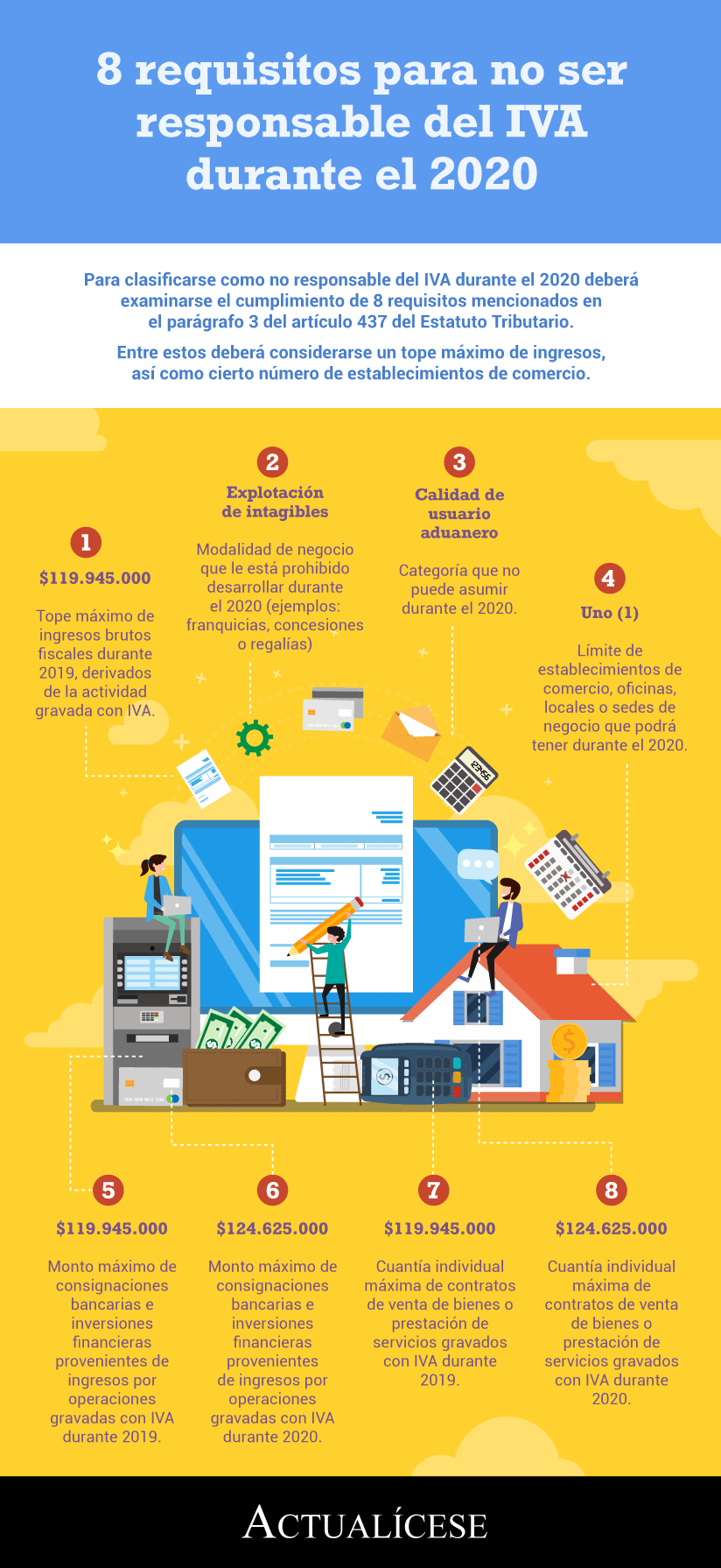 [Infografía] 8 requisitos para no ser responsable del IVA durante el 2020