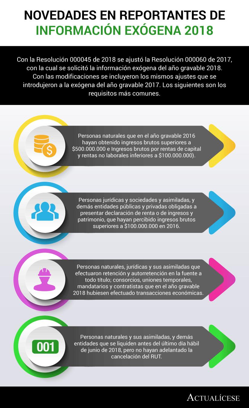 [Infografía] Novedades en reportantes de información exógena 2018