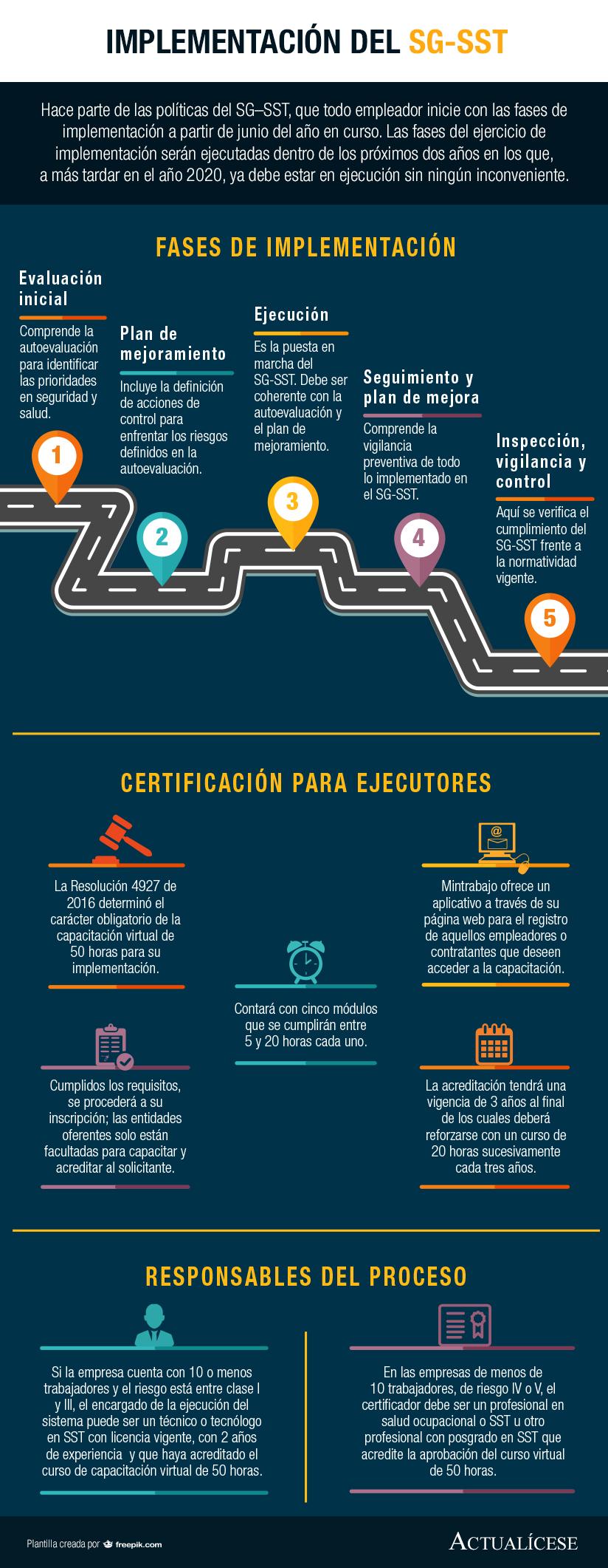 Sistema de Gestión de la Seguridad y Salud en el Trabajo ...