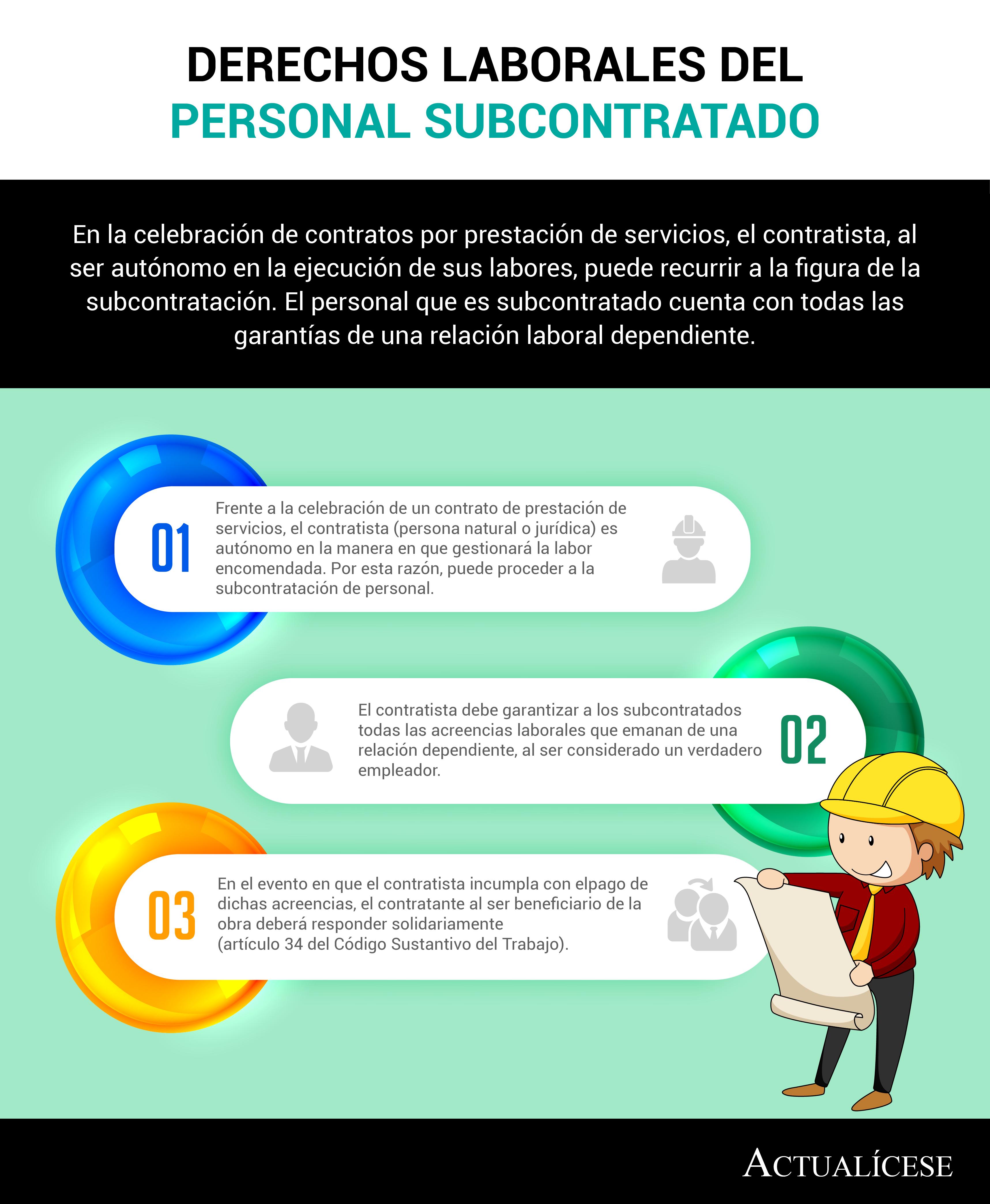 [Infografía] Derechos laborales del personal subcontratado