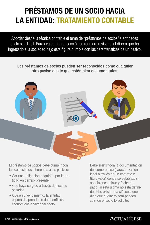 [Infografía] Préstamos de un socio hacia la entidad: tratamiento contable