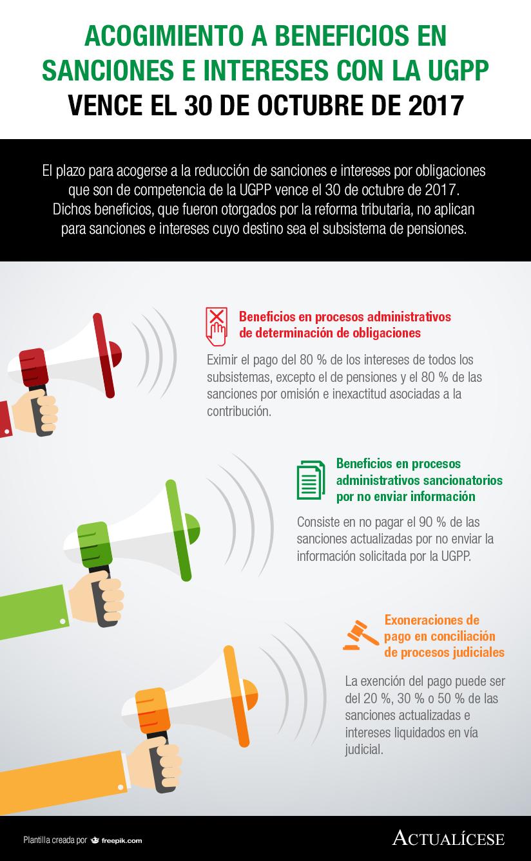 [Infografía] Acogimiento a beneficios en sanciones e intereses con la UGPP vence el 30 de octubre de 2017