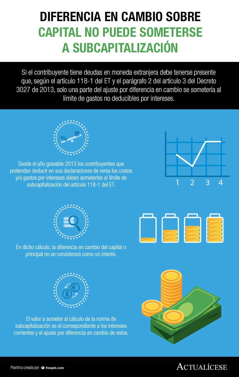 [Infografía] Diferencia en cambio sobre capital no puede someterse a subcapitalización