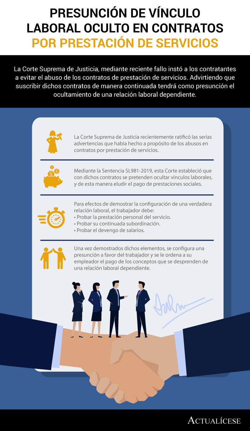 [Infografía] Presunción de vínculo laboral oculto en contratos por prestación de servicios