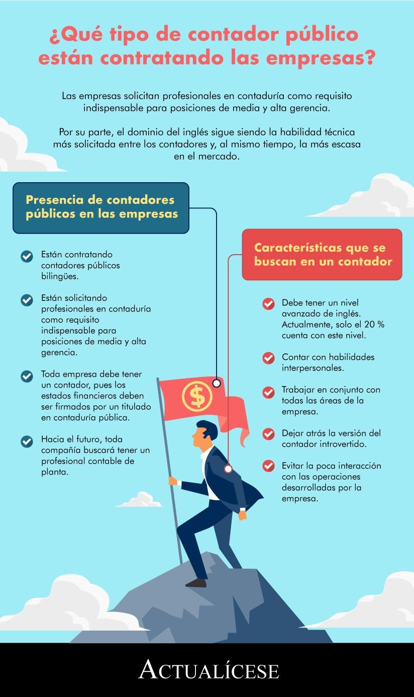 [Infografía] ¿Qué tipo de contador público están contratando las empresas?