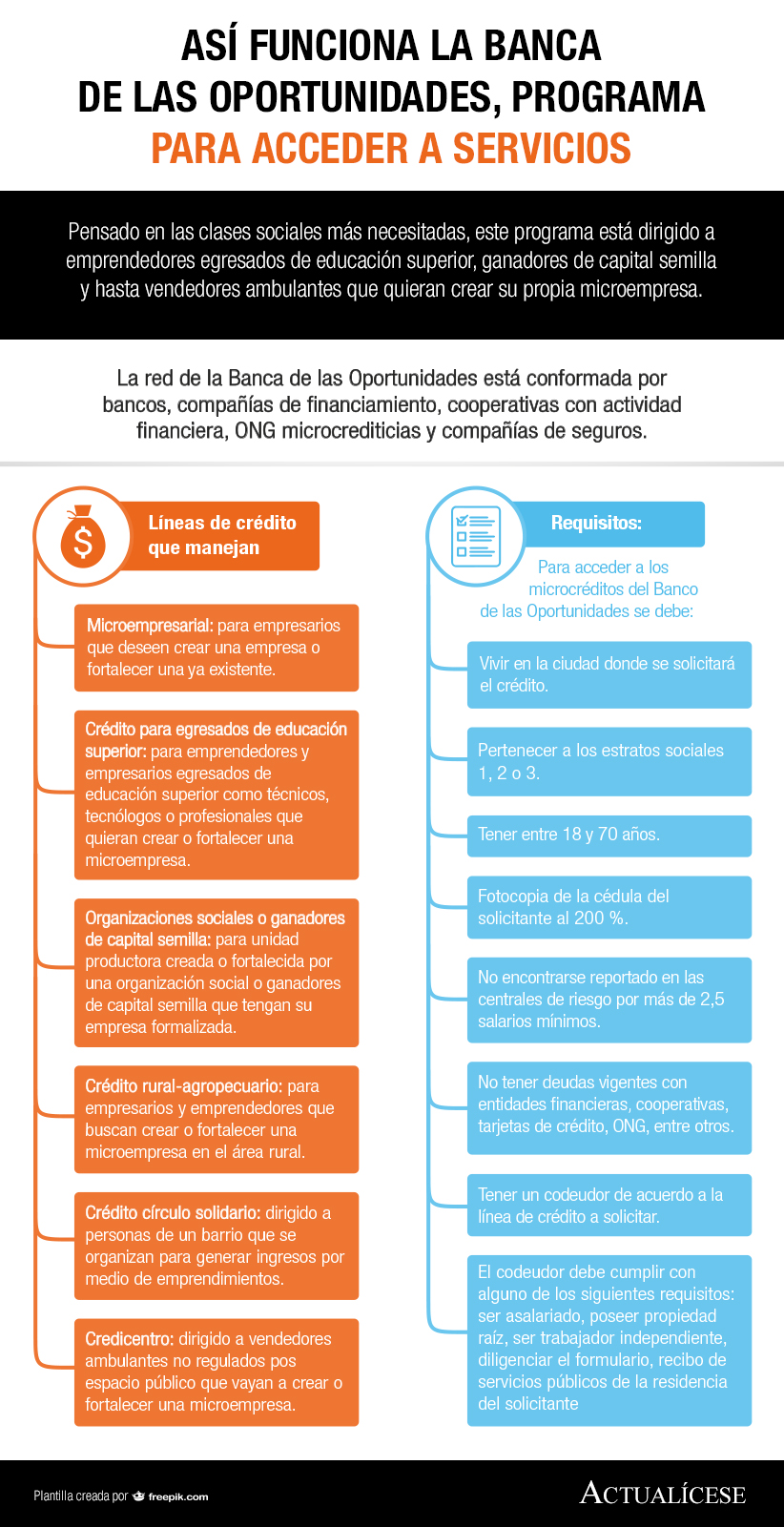 [Infografía] Así funciona la Banca de las Oportunidades, programa para acceder a servicios financieros