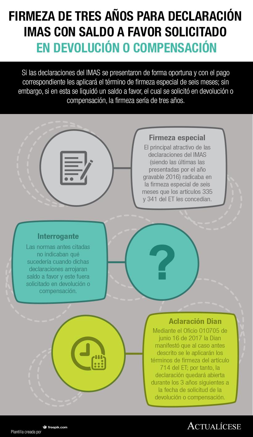 [Infografía] Firmeza de tres años para declaración IMAS con saldo a favor solicitado en devolución o compensación