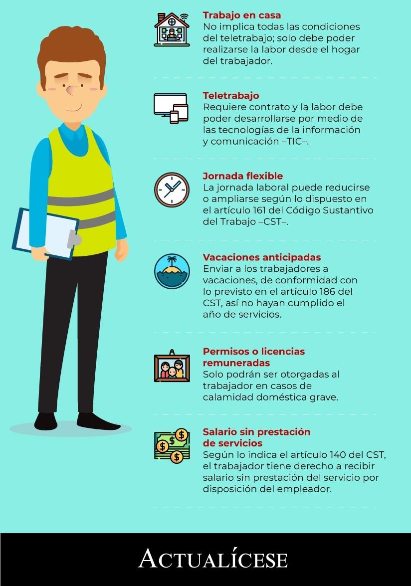[Certificaciones] Certificado de licencia remunerada compensable: protección al empleo ante el COVID-19